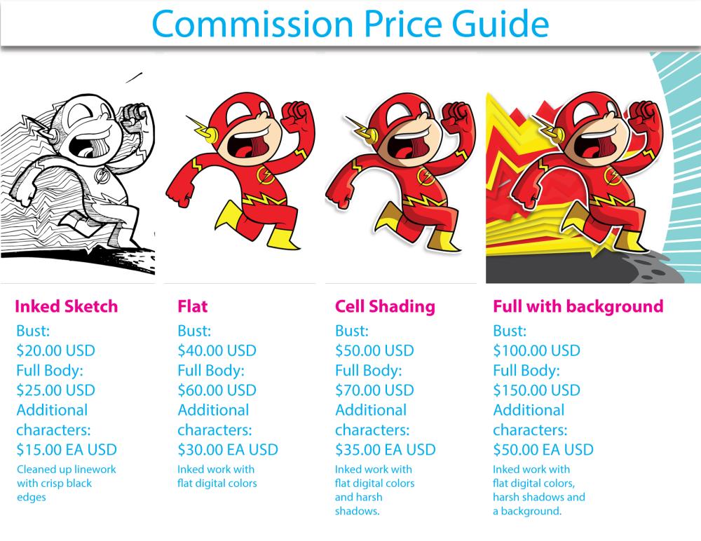 Price_Guide_Digi_2018